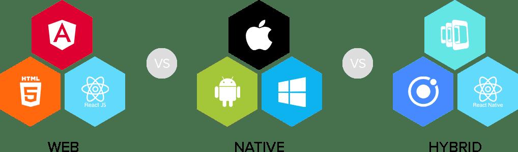 اپلیکیشن Native